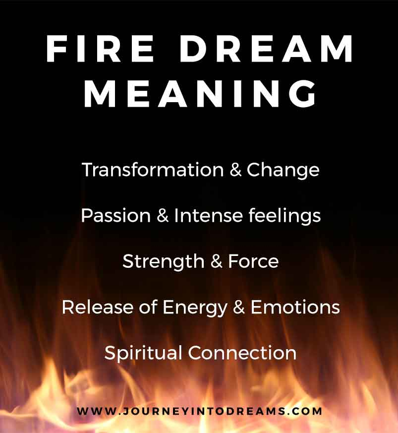 fire dream meaning