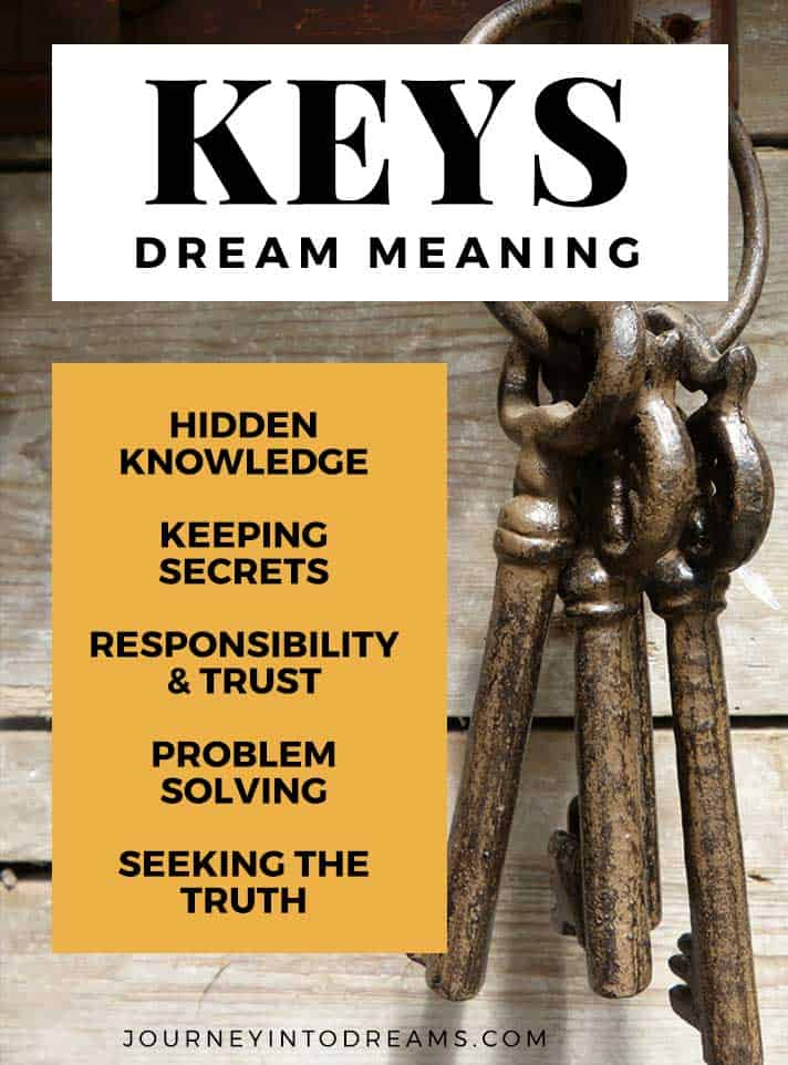 keys dream meaning